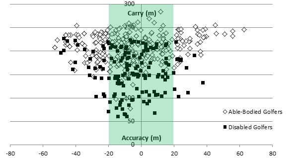 Wk 14 IK Figure 2 accuracy graph