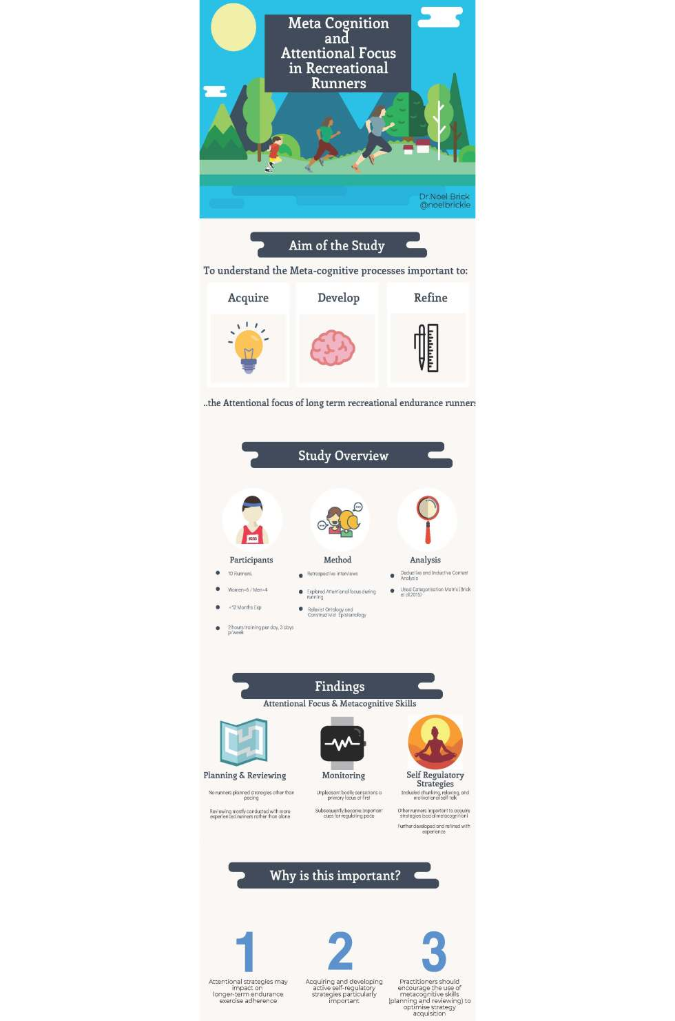 Brick Macintyre 2018 meta-cognition infographic