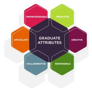 _Grad Attributes_CNorton Blog Oct2018